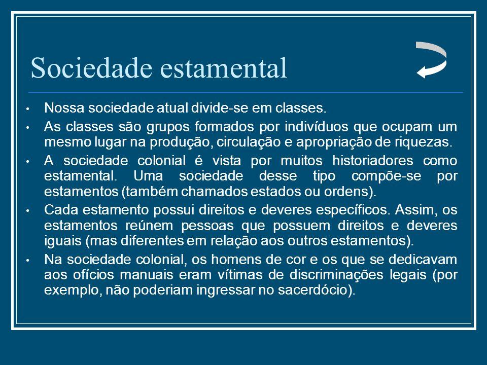 Sociedade estamental Nossa sociedade atual divide-se em classes. As classes são grupos formados por indivíduos que ocupam um mesmo lugar na produção,