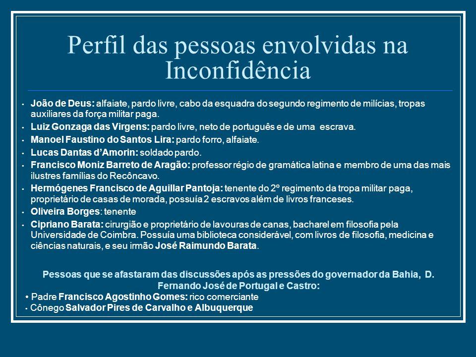 Atividade 3 A partir da leitura dos textos 1 e 2 e das informações sobre a 2ª fase da Inconfidência Baiana e responda:122ª fase Por que o governador da Bahia decidiu abrir uma devassa?devassa