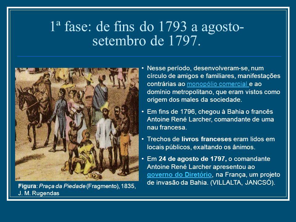 Controvérsia historiográfica A Inconfidência Baiana de 1798 é, ainda hoje, um tema bastante polêmico.