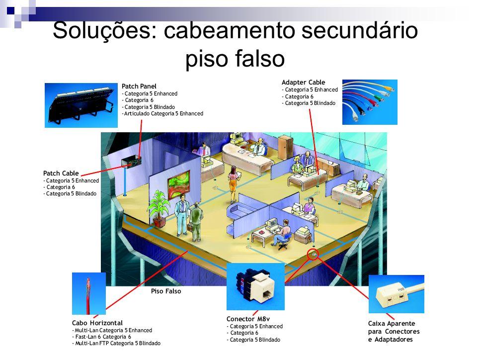 Soluções: cabeamento secundário piso falso