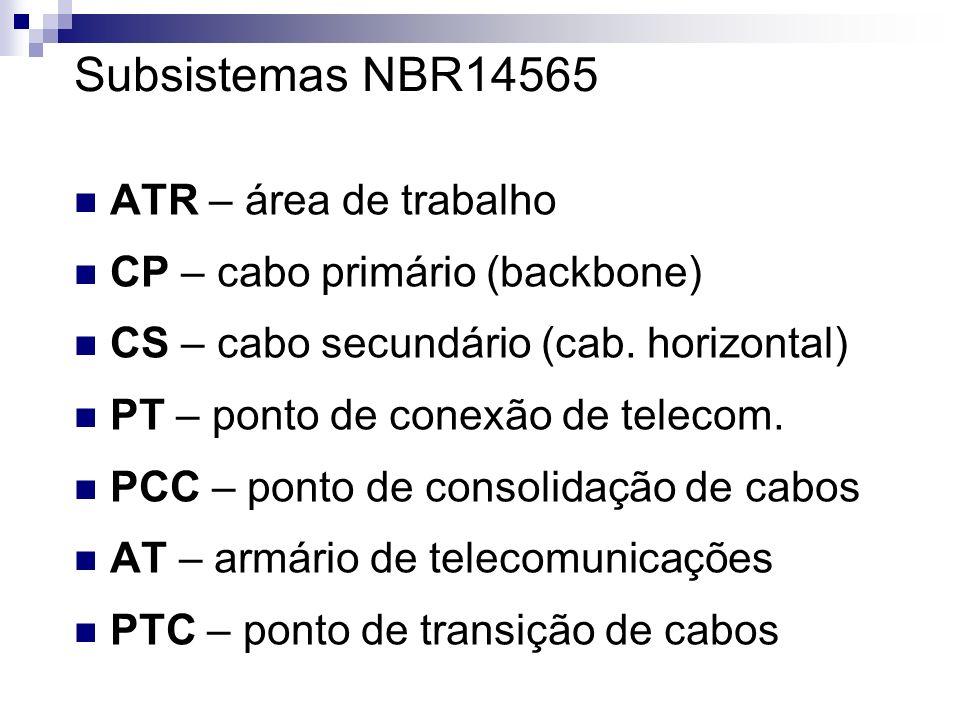 Subsistemas NBR14565 ATR – área de trabalho CP – cabo primário (backbone) CS – cabo secundário (cab. horizontal) PT – ponto de conexão de telecom. PCC