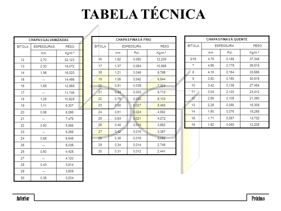 Gotejador BEGÊ – Comercial de Eletroferragens Ltda.