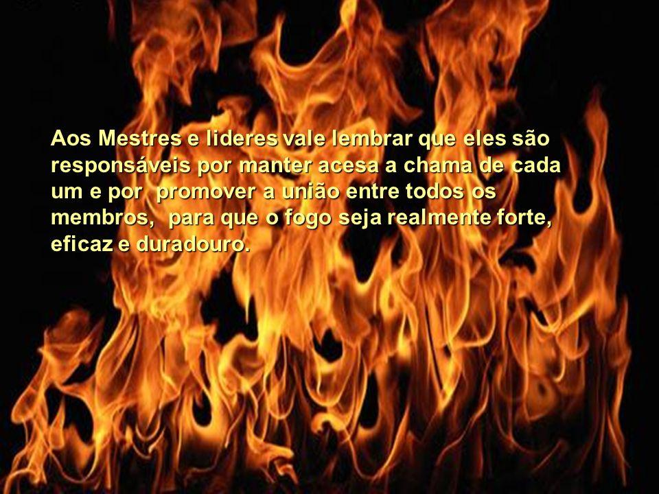 Aos membros de um grupo vale lembrar que eles fazem parte da chama e que longe do grupo eles perdem todo o brilho. Reflexão: