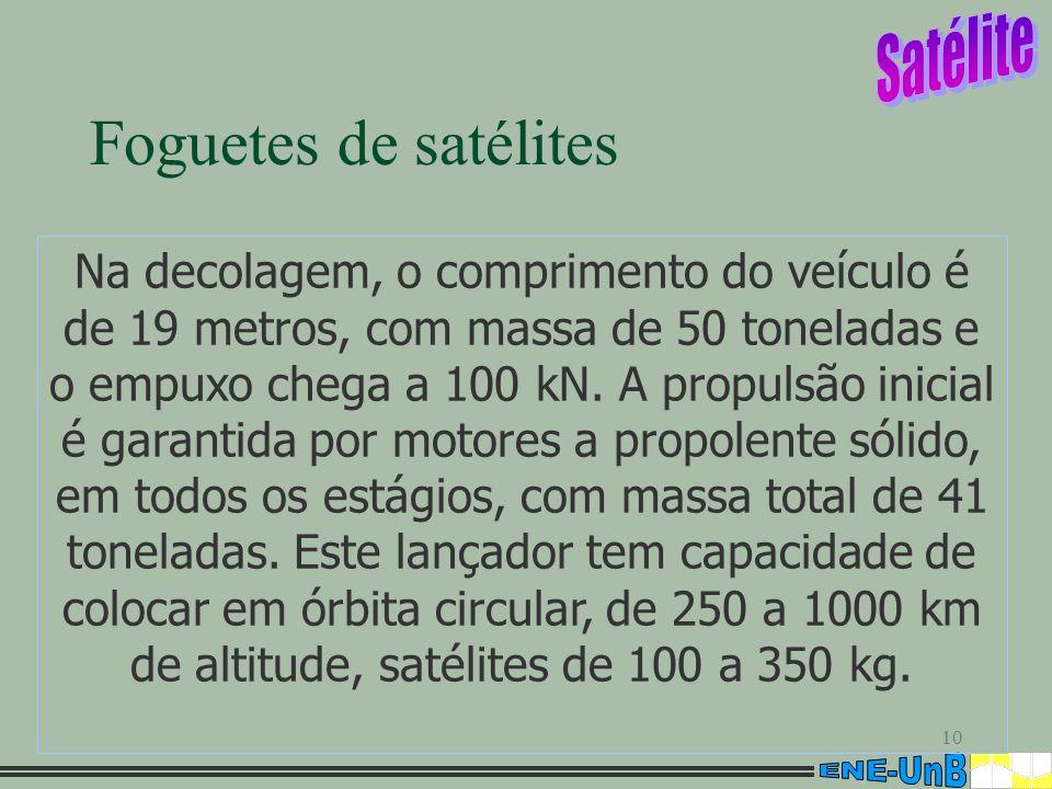 10 Foguetes de satélites Na decolagem, o comprimento do veículo é de 19 metros, com massa de 50 toneladas e o empuxo chega a 100 kN. A propulsão inici