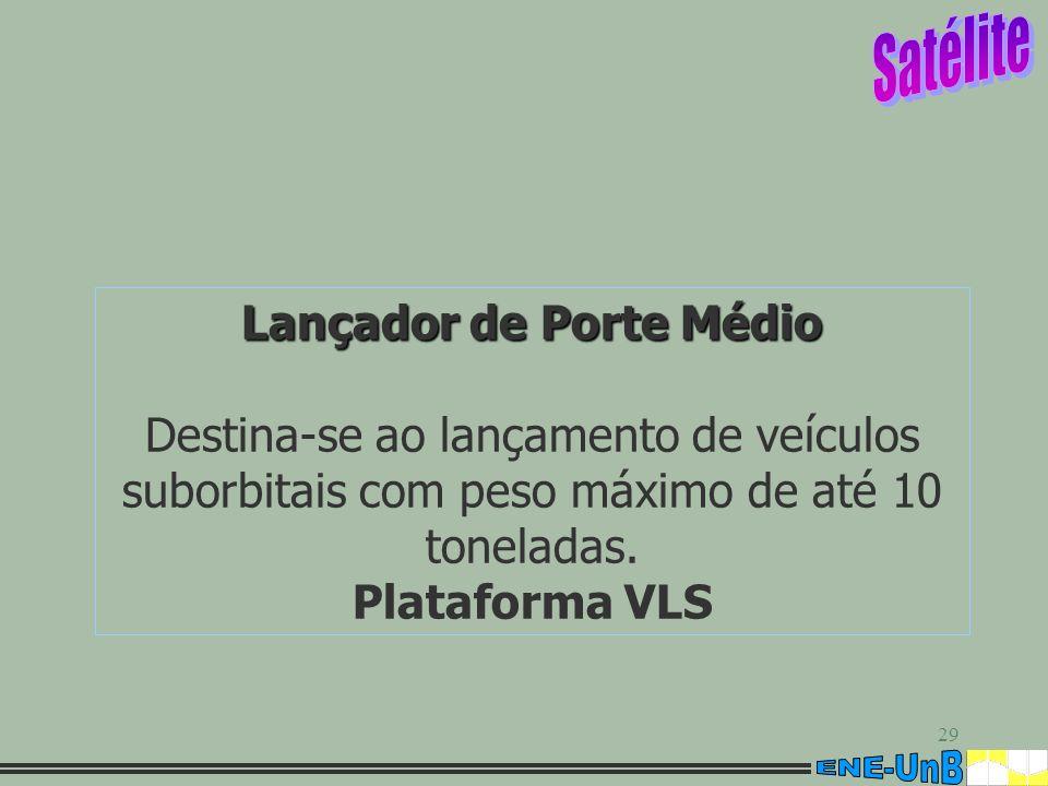 29 Lançador de Porte Médio Destina-se ao lançamento de veículos suborbitais com peso máximo de até 10 toneladas. Plataforma VLS