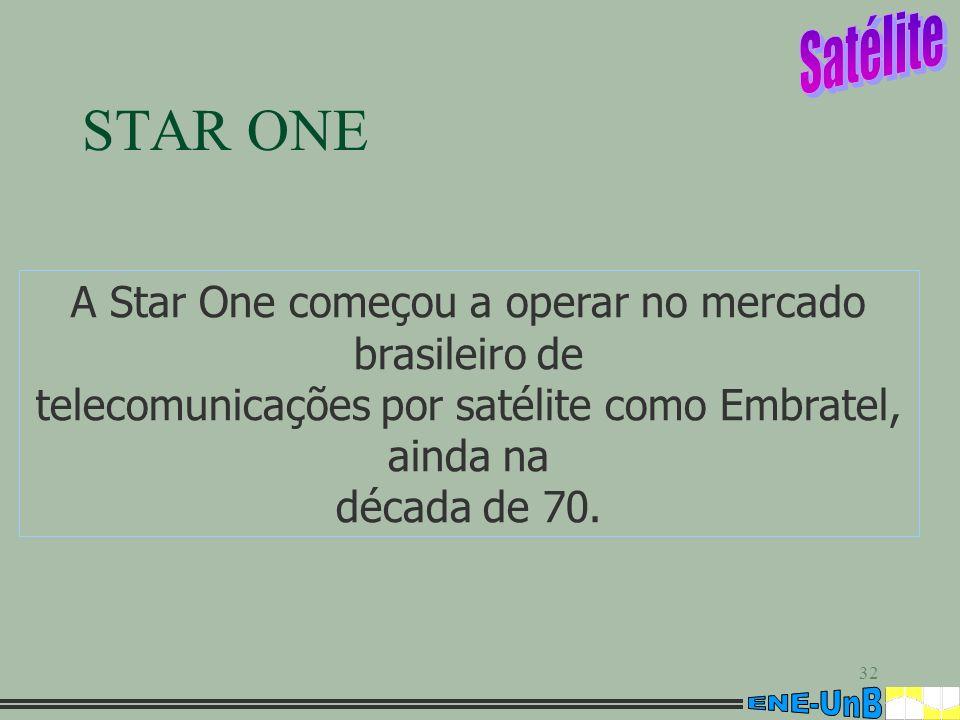32 STAR ONE A Star One começou a operar no mercado brasileiro de telecomunicações por satélite como Embratel, ainda na década de 70.