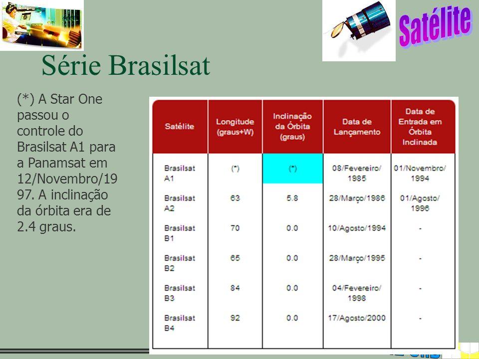 33 Série Brasilsat (*) A Star One passou o controle do Brasilsat A1 para a Panamsat em 12/Novembro/19 97. A inclinação da órbita era de 2.4 graus.