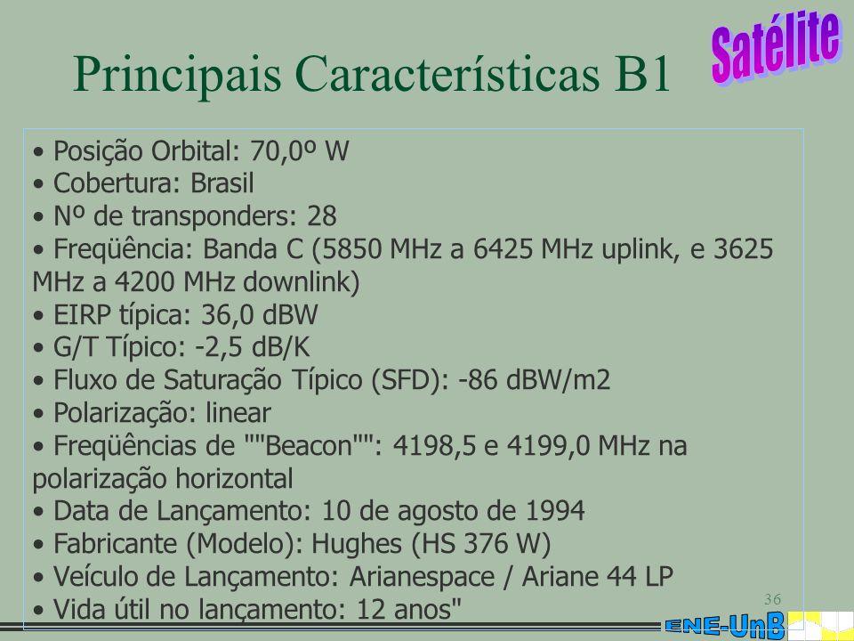 36 Principais Características B1 Posição Orbital: 70,0º W Cobertura: Brasil Nº de transponders: 28 Freqüência: Banda C (5850 MHz a 6425 MHz uplink, e