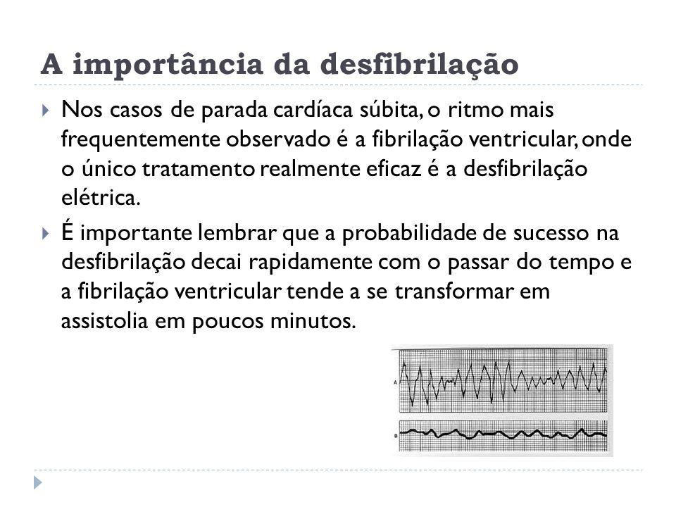 A importância da desfibrilação Nos casos de parada cardíaca súbita, o ritmo mais frequentemente observado é a fibrilação ventricular, onde o único tra
