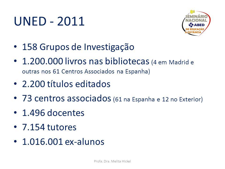 UNED - 2011 205.931 estudantes 26 graduações 43 Másters 610 Programas de Formação Continuada 12 Cursos de Idiomas Profa. Dra. Melita Hickel