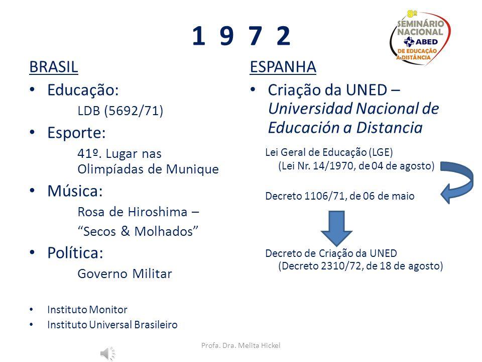 1 9 7 2 BRASIL Educação: LDB (5692/71) Esporte: 41º.