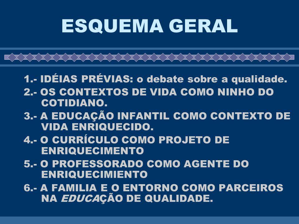 ESQUEMA GERAL 1.- IDÉIAS PRÉVIAS: o debate sobre a qualidade. 2.- OS CONTEXTOS DE VIDA COMO NINHO DO COTIDIANO. 3.- A EDUCAÇÃO INFANTIL COMO CONTEXTO