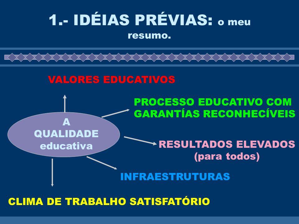 1.- IDÉIAS PRÉVIAS: o meu resumo. A QUALIDADE educativa VALORES EDUCATIVOS PROCESSO EDUCATIVO COM GARANTÍAS RECONHECÍVEIS INFRAESTRUTURAS RESULTADOS E
