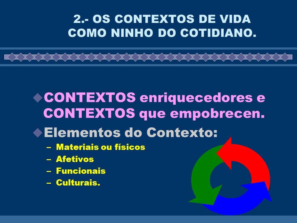 2.- OS CONTEXTOS DE VIDA COMO NINHO DO COTIDIANO. CONTEXTOS enriquecedores e CONTEXTOS que empobrecen. Elementos do Contexto: –Materiais ou físicos –A