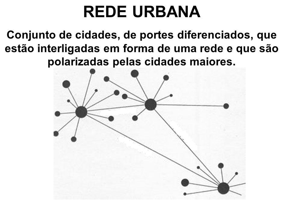 REDE URBANA Conjunto de cidades, de portes diferenciados, que estão interligadas em forma de uma rede e que são polarizadas pelas cidades maiores.