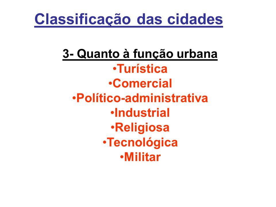 Classificação das cidades 3- Quanto à função urbana Turística Comercial Político-administrativa Industrial Religiosa Tecnológica Militar