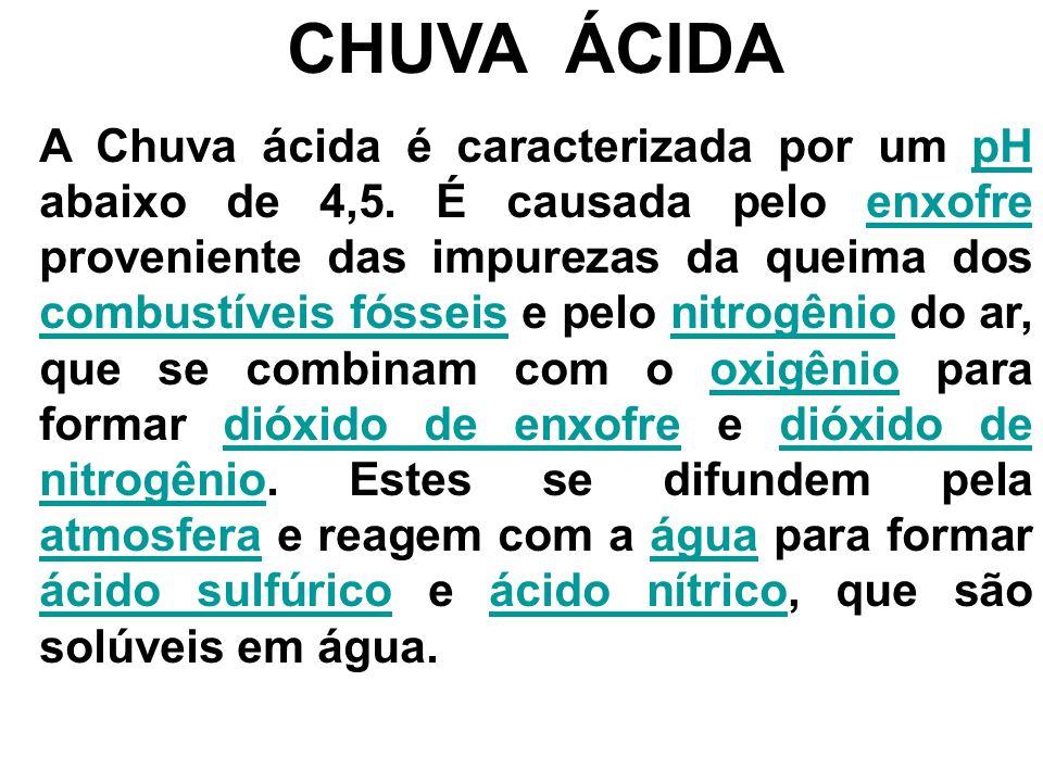 CHUVA ÁCIDA A Chuva ácida é caracterizada por um pH abaixo de 4,5. É causada pelo enxofre proveniente das impurezas da queima dos combustíveis fósseis
