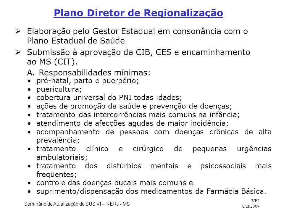 Seminário de Atualização do SUS VI – NERJ - MS VP2 Out/2004 Plano Diretor de Regionalização Elaboração pelo Gestor Estadual em consonância com o Plano