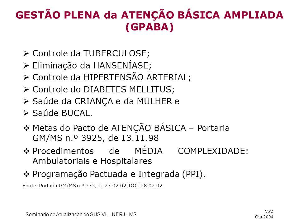 Seminário de Atualização do SUS VI – NERJ - MS VP2 Out/2004 GESTÃO PLENA da ATENÇÃO BÁSICA AMPLIADA (GPABA) Controle da TUBERCULOSE; Eliminação da HAN