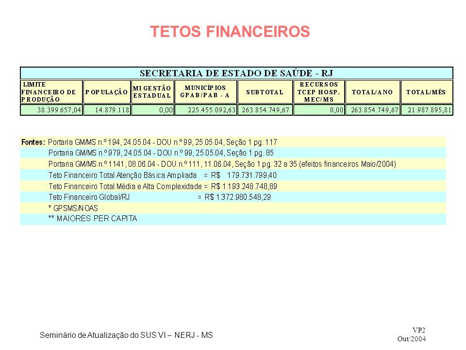 Seminário de Atualização do SUS VI – NERJ - MS VP2 Out/2004 TETOS FINANCEIROS