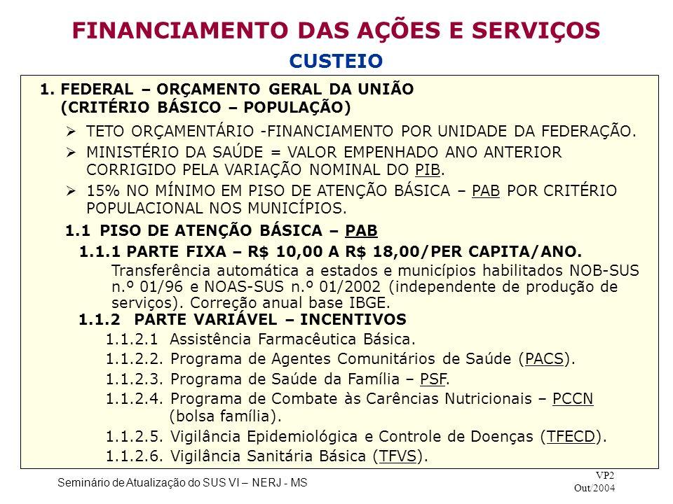 Seminário de Atualização do SUS VI – NERJ - MS VP2 Out/2004 FINANCIAMENTO DAS AÇÕES E SERVIÇOS CUSTEIO 1.1.2PARTE VARIÁVEL – INCENTIVOS 1.1.2.1 Assist