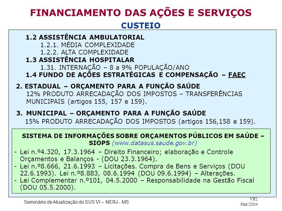 Seminário de Atualização do SUS VI – NERJ - MS VP2 Out/2004 RECURSOS FINANCEIROS TOTAIS PISO DE ATENÇÃO BÁSICA (PARTE FIXA) - 2004 PISO DE ATENÇÃO BÁSICA AMPLIADO - 2004 (continua)