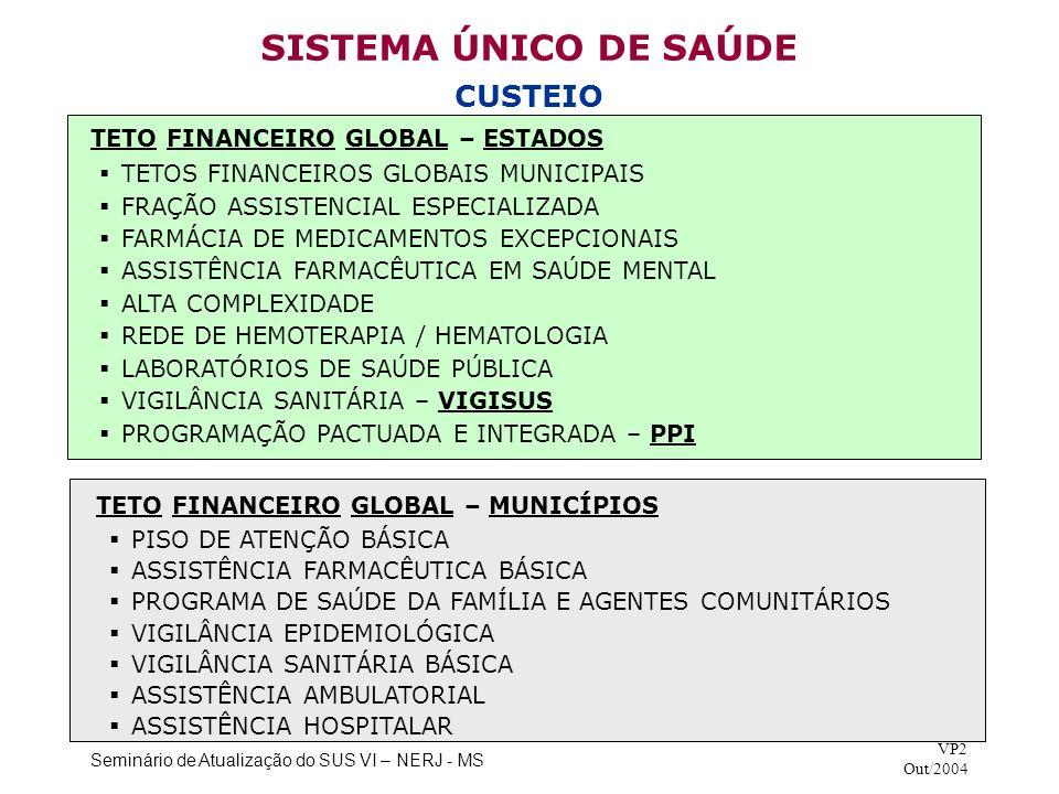 Seminário de Atualização do SUS VI – NERJ - MS VP2 Out/2004 TETOS FINANCEIROS GLOBAIS MUNICIPAIS FRAÇÃO ASSISTENCIAL ESPECIALIZADA FARMÁCIA DE MEDICAM