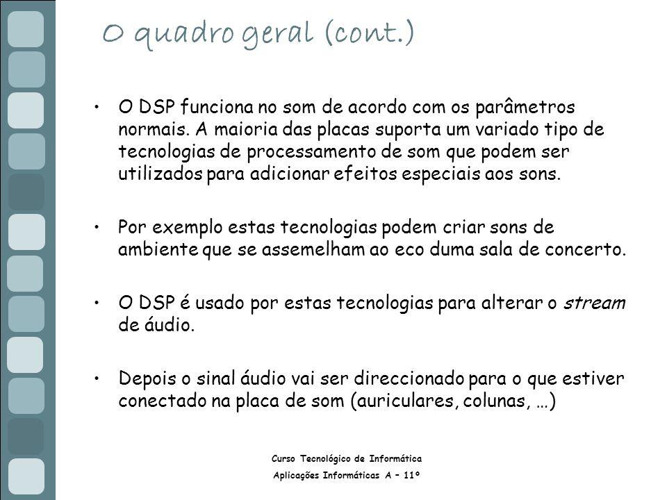 Curso Tecnológico de Informática Aplicações Informáticas A – 11º O quadro geral (cont.) O DSP funciona no som de acordo com os parâmetros normais.