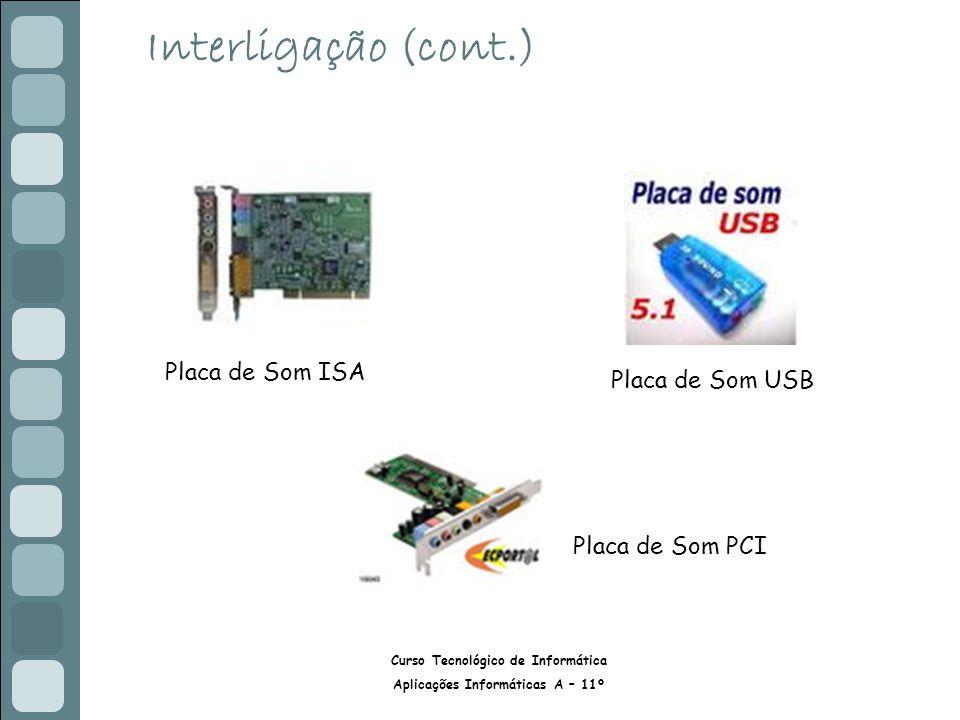 Curso Tecnológico de Informática Aplicações Informáticas A – 11º Interligação (cont.) Placa de Som ISA Placa de Som PCI Placa de Som USB