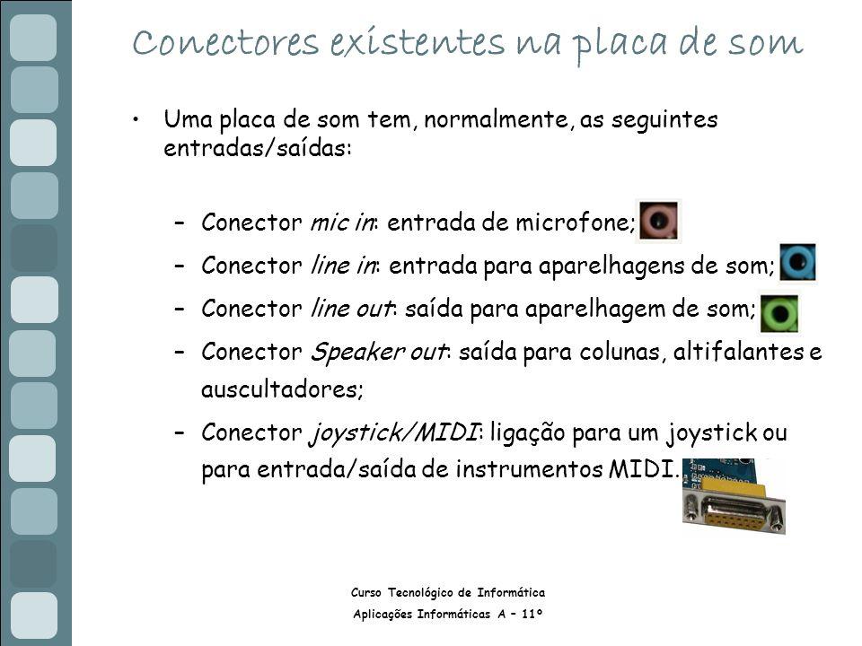 Curso Tecnológico de Informática Aplicações Informáticas A – 11º Conectores existentes na placa de som Uma placa de som tem, normalmente, as seguintes entradas/saídas: –Conector mic in: entrada de microfone; –Conector line in: entrada para aparelhagens de som; –Conector line out: saída para aparelhagem de som; –Conector Speaker out: saída para colunas, altifalantes e auscultadores; –Conector joystick/MIDI: ligação para um joystick ou para entrada/saída de instrumentos MIDI.