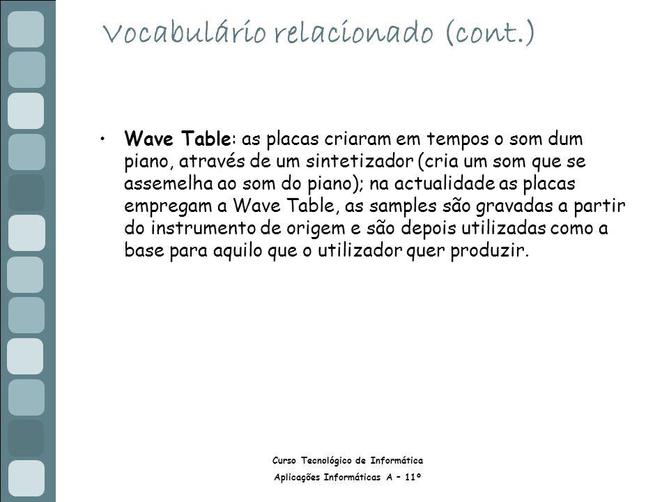 Curso Tecnológico de Informática Aplicações Informáticas A – 11º Vocabulário relacionado (cont.) Wave Table: as placas criaram em tempos o som dum pia