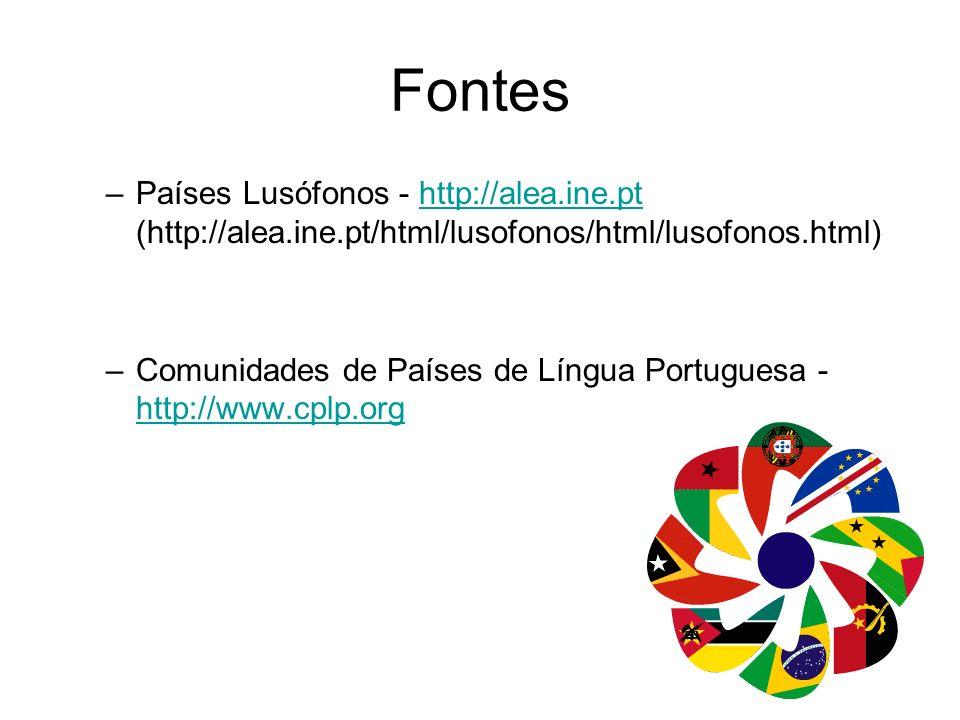 Fontes –Países Lusófonos - http://alea.ine.pt (http://alea.ine.pt/html/lusofonos/html/lusofonos.html)http://alea.ine.pt –Comunidades de Países de Língua Portuguesa - http://www.cplp.org http://www.cplp.org