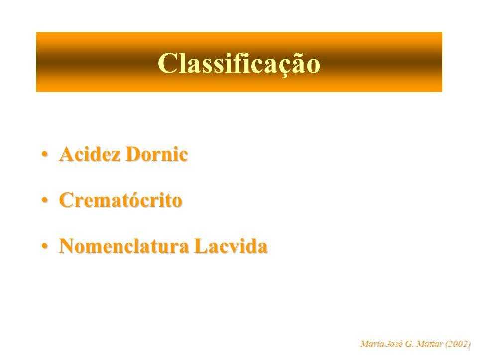 Classificação Acidez DornicAcidez Dornic CrematócritoCrematócrito Nomenclatura LacvidaNomenclatura Lacvida Maria José G. Mattar (2002)