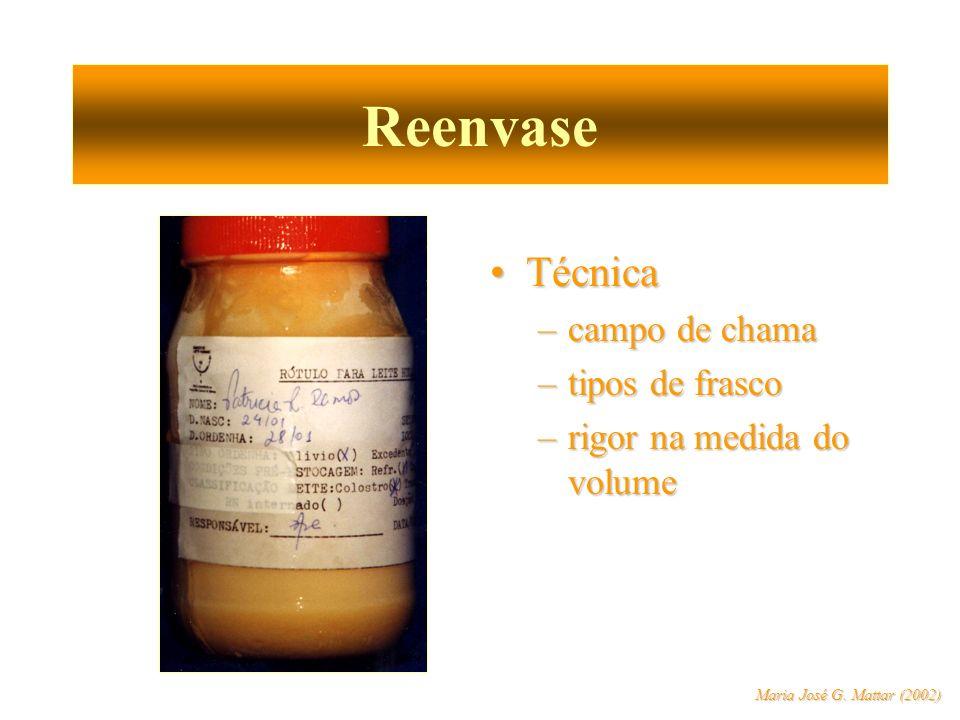 Reenvase TécnicaTécnica –campo de chama –tipos de frasco –rigor na medida do volume Maria José G. Mattar (2002)