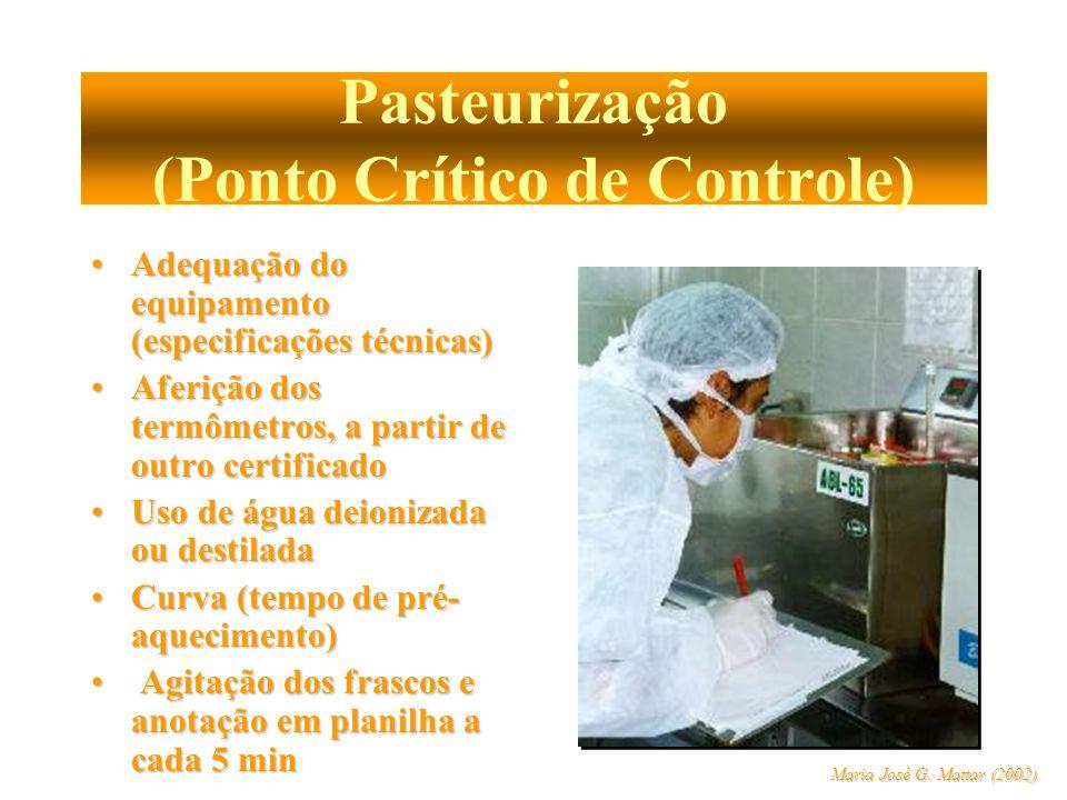 Pasteurização (Ponto Crítico de Controle) Adequação do equipamento (especificações técnicas)Adequação do equipamento (especificações técnicas) Aferiçã