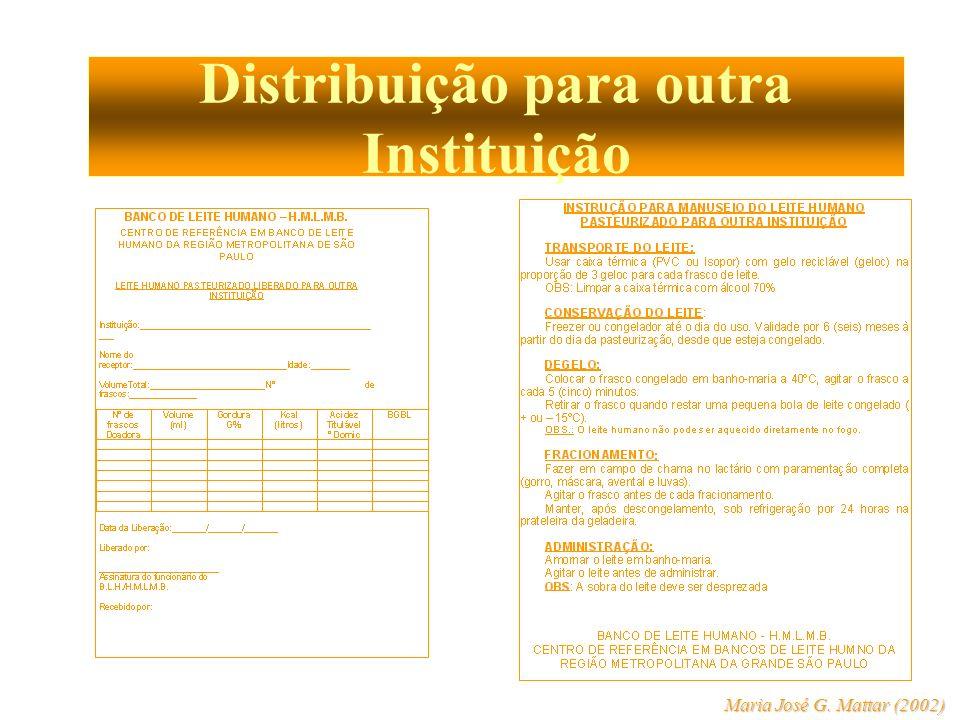 Distribuição para outra Instituição Maria José G. Mattar (2002)