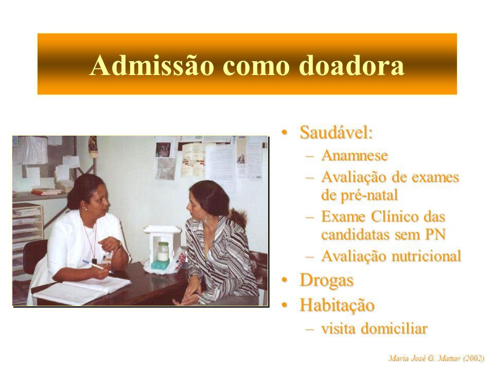 Admissão como doadora Saudável:Saudável: –Anamnese –Avaliação de exames de pré-natal –Exame Clínico das candidatas sem PN –Avaliação nutricional Droga