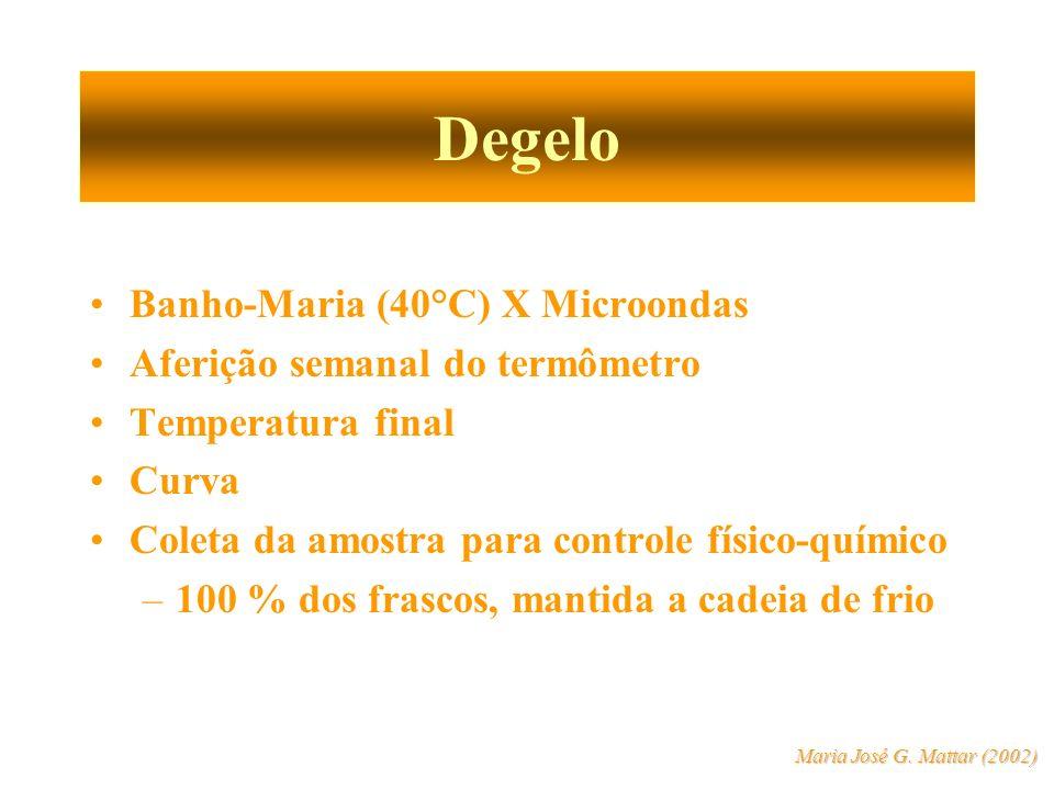 Degelo Banho-Maria (40°C) X Microondas Aferição semanal do termômetro Temperatura final Curva Coleta da amostra para controle físico-químico –100 % do