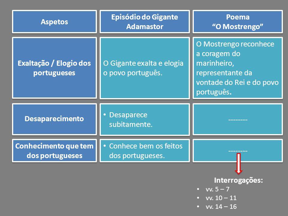 Agrupamento de Escolas n.º 1 de Serpa ESCOLA BÁSICA DE PIAS Ano Letivo 2012 / 2013 – abril de 2013 PORTUGUÊS – 9.º Ano - Turmas A e B