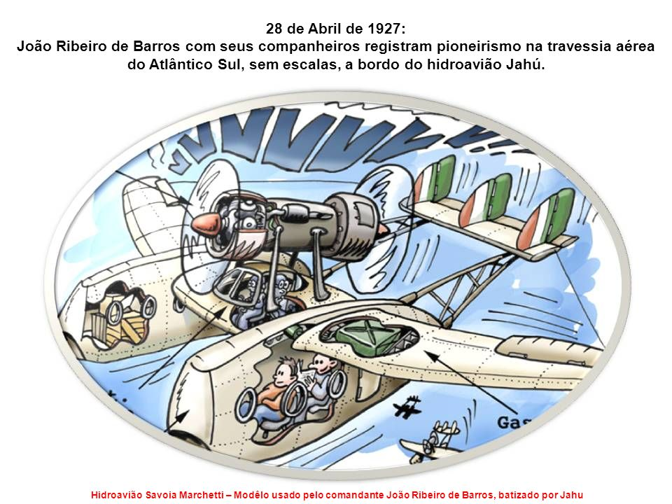 Aeronautas & Aeronaves 2 Esta é uma cronologia da aviação. Alguns dos principais fatos que se perpetuaram na história:-