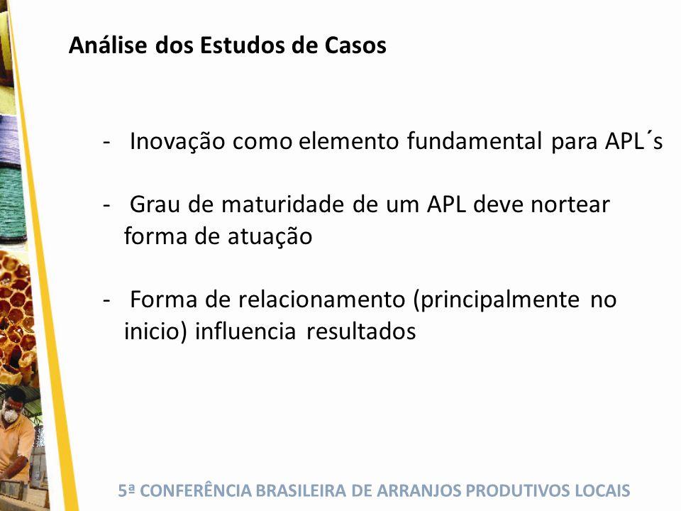 5ª CONFERÊNCIA BRASILEIRA DE ARRANJOS PRODUTIVOS LOCAIS Análise dos Estudos de Casos - Inovação como elemento fundamental para APL´s - Grau de maturid