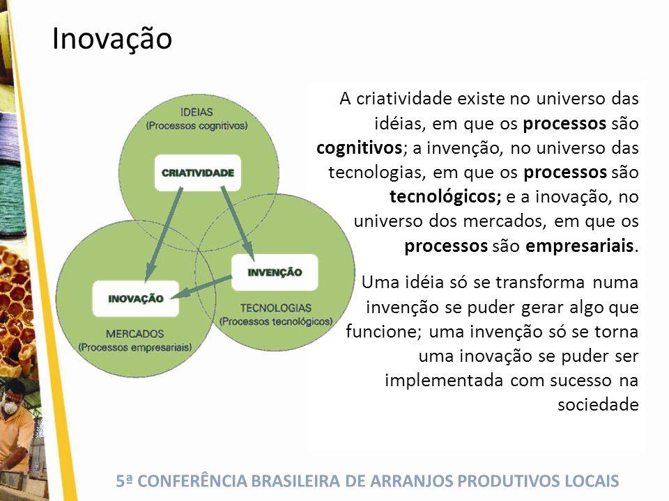 5ª CONFERÊNCIA BRASILEIRA DE ARRANJOS PRODUTIVOS LOCAIS Premissas - Fator de diferenciação competitiva no mercado - Oportunidade para o desenvolvimento do parque industrial brasileiro, com consequente geração de emprego e renda - Necessária ação governamental de apoio à inovação - Necessária aproximação entre ambiente de P,D&I e ambiente empresarial Inovação