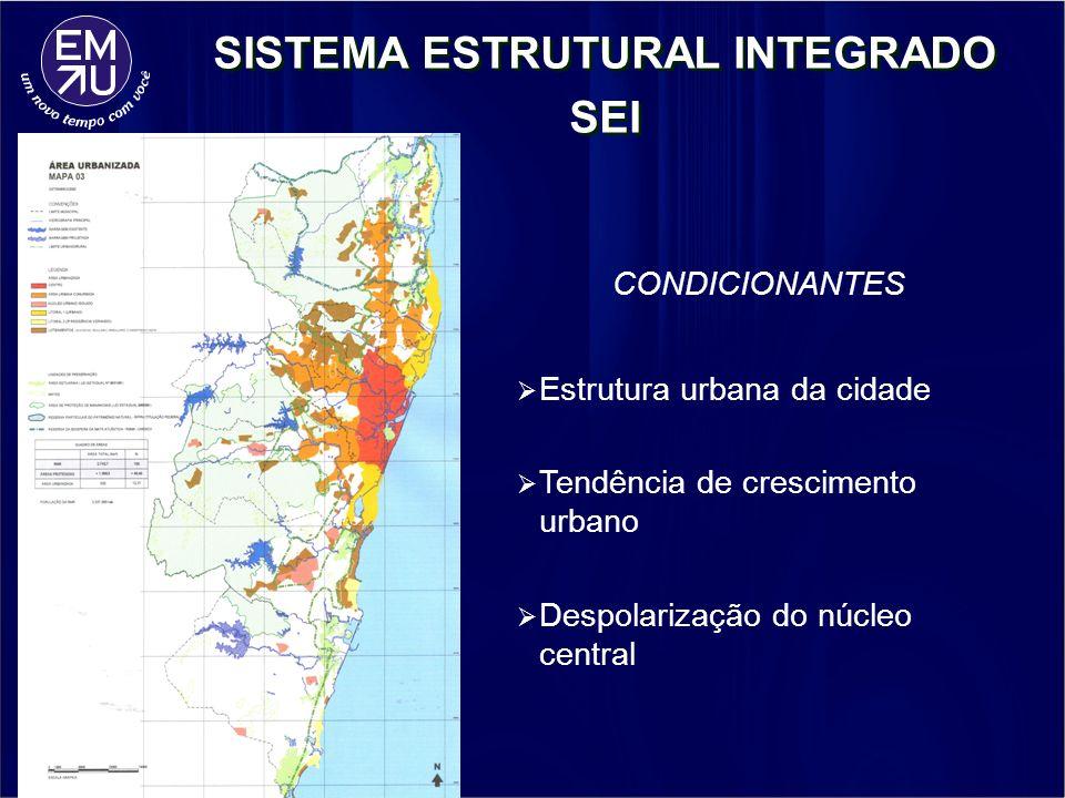 CONDICIONANTES Estrutura urbana da cidade Tendência de crescimento urbano Despolarização do núcleo central SISTEMA ESTRUTURAL INTEGRADO SEI