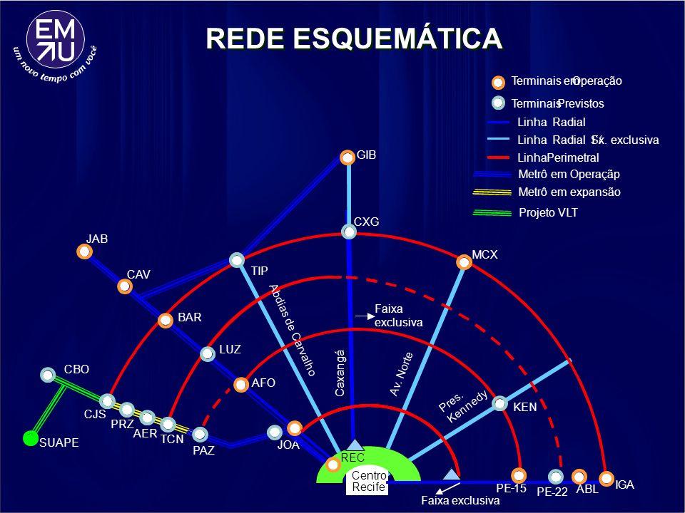 REDE ESQUEMÁTICA Terminais em Operação TerminaisPrevistos Linha Radial LinhaPerimetral Linha Radial S/Fx. exclusiva Metrô em Operaçãp Metrô em expansã