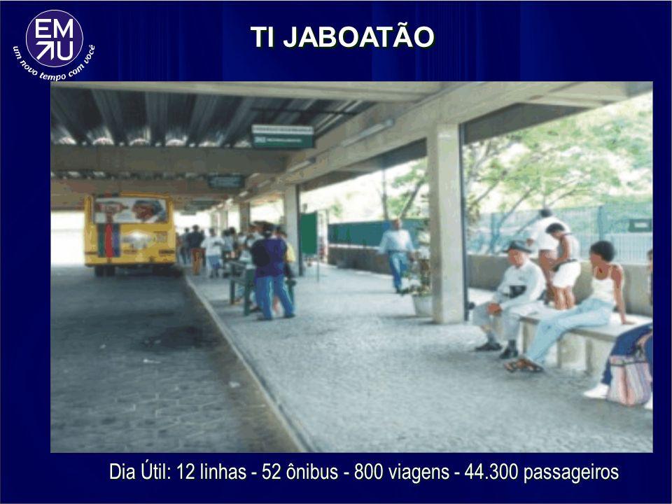 TI JABOATÃO Dia Útil: 12 linhas - 52 ônibus - 800 viagens - 44.300 passageiros