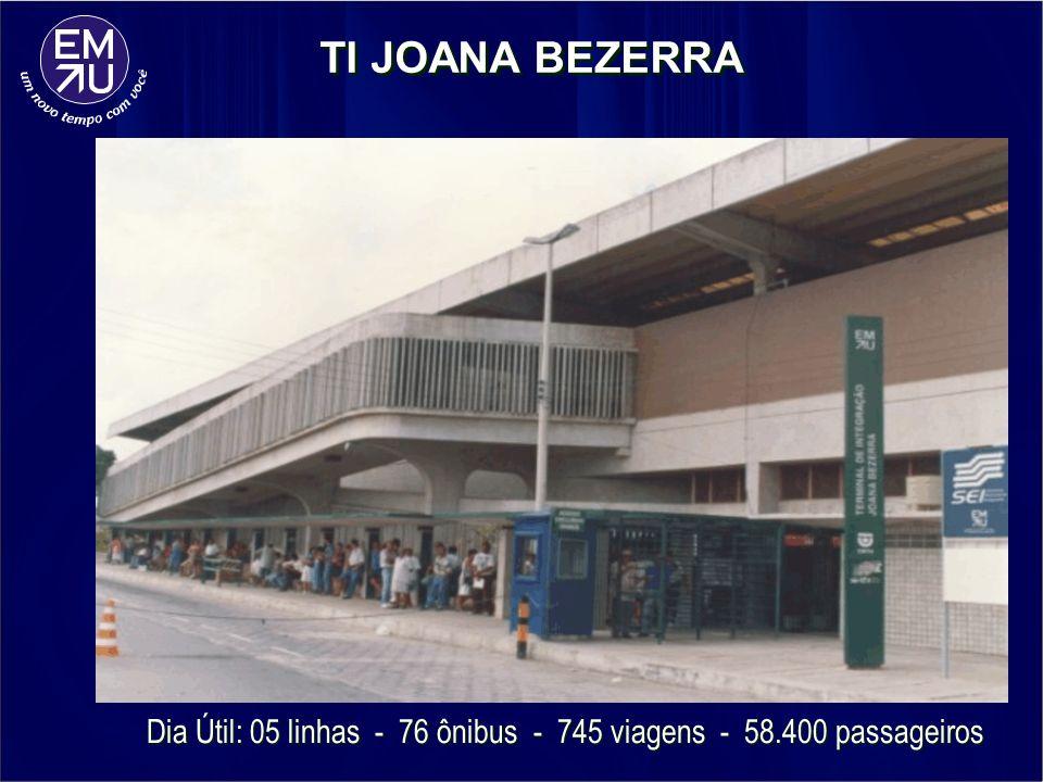 TI JOANA BEZERRA Dia Útil: 05 linhas - 76 ônibus - 745 viagens - 58.400 passageiros