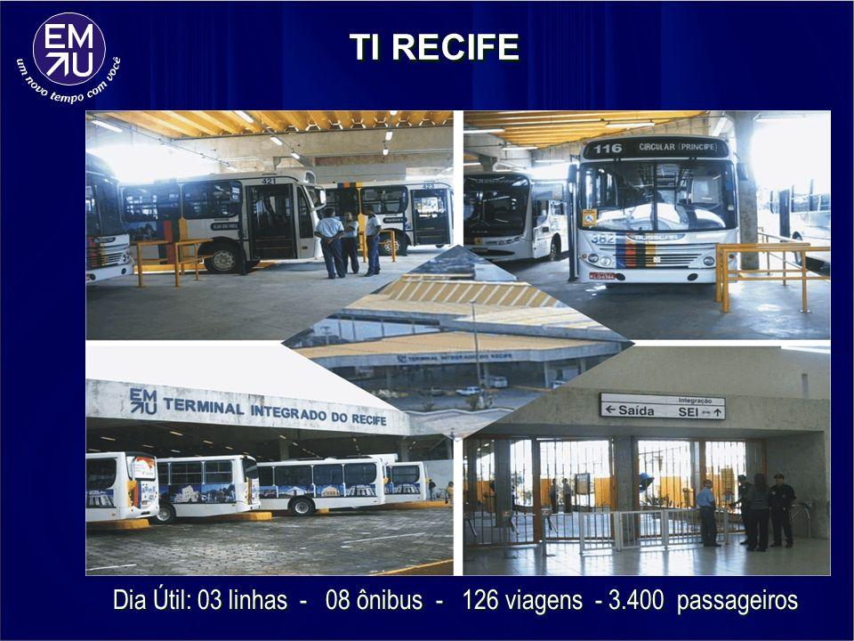 TI RECIFE Dia Útil: 03 linhas - 08 ônibus - 126 viagens - 3.400 passageiros