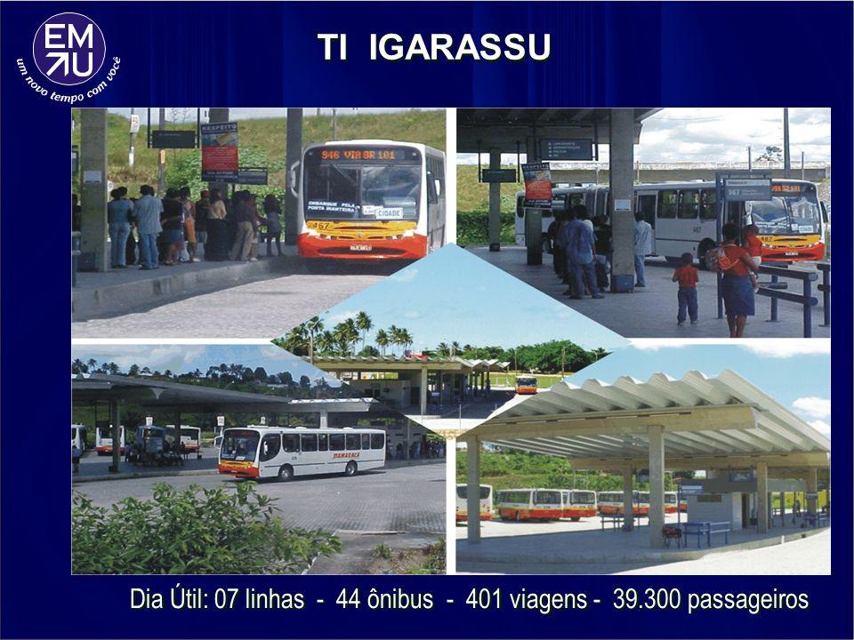 TI IGARASSU Dia Útil: 07 linhas - 44 ônibus - 401 viagens - 39.300 passageiros