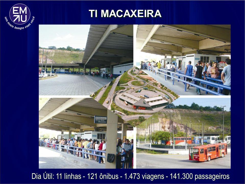 TI MACAXEIRA Dia Útil: 11 linhas - 121 ônibus - 1.473 viagens - 141.300 passageiros