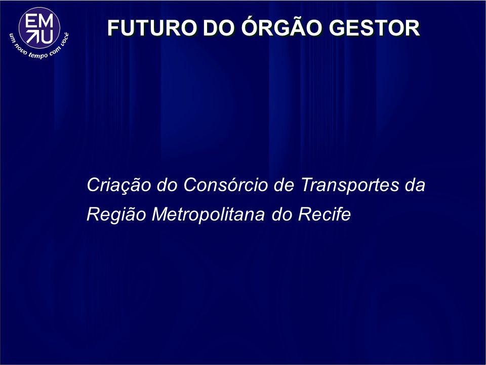 FUTURO DO ÓRGÃO GESTOR Criação do Consórcio de Transportes da Região Metropolitana do Recife